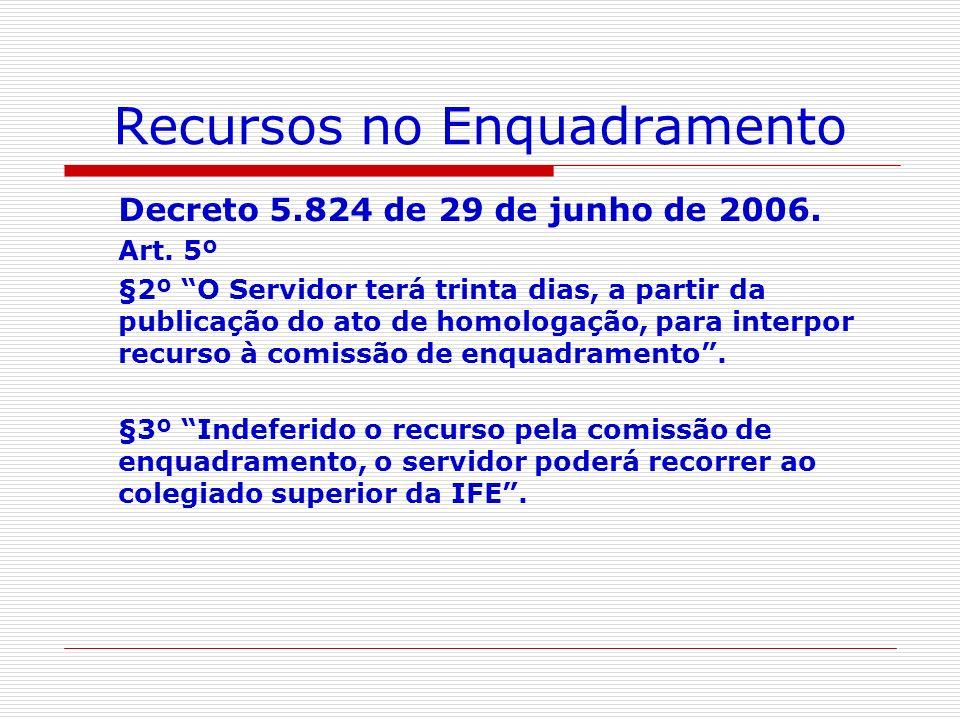 Recursos no Enquadramento Decreto 5.824 de 29 de junho de 2006.