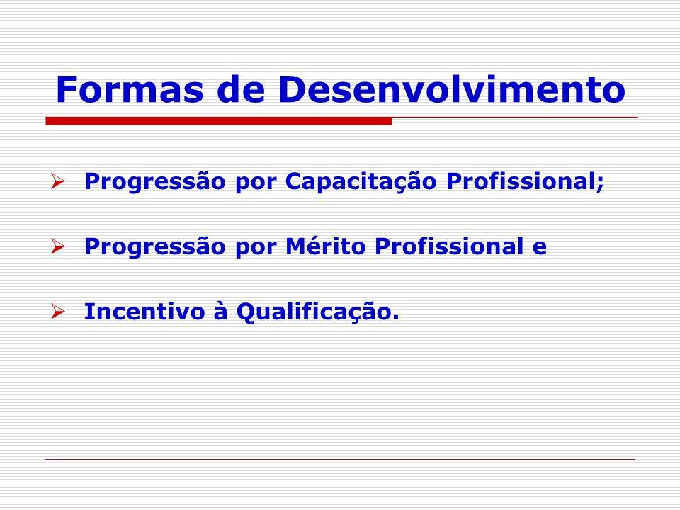 Formas de Desenvolvimento Progressão por Capacitação Profissional; Progressão por Mérito Profissional e Incentivo à Qualificação.