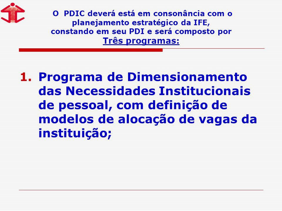 O PDIC dever á est á em consonância com o planejamento estrat é gico da IFE, constando em seu PDI e ser á composto por Três programas: 1.Programa de Dimensionamento das Necessidades Institucionais de pessoal, com defini ç ão de modelos de aloca ç ão de vagas da institui ç ão;