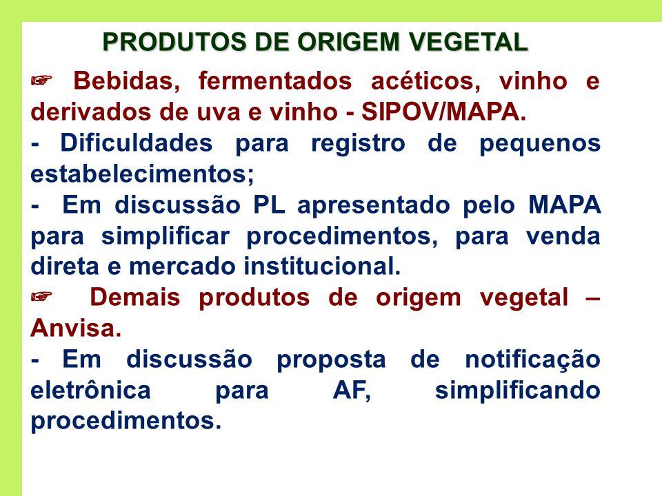 PRODUTOS DE ORIGEM VEGETAL Bebidas, fermentados acéticos, vinho e derivados de uva e vinho - SIPOV/MAPA. - Dificuldades para registro de pequenos esta