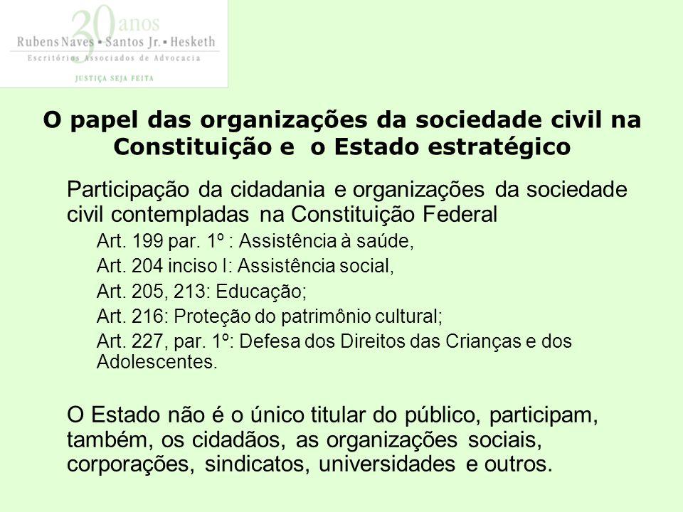 O papel das organizações da sociedade civil na Constituição e o Estado estratégico Participação da cidadania e organizações da sociedade civil contempladas na Constituição Federal Art.