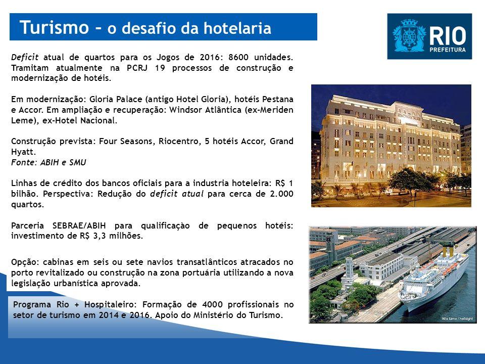 Deficit atual de quartos para os Jogos de 2016: 8600 unidades. Tramitam atualmente na PCRJ 19 processos de construção e modernização de hotéis. Em mod