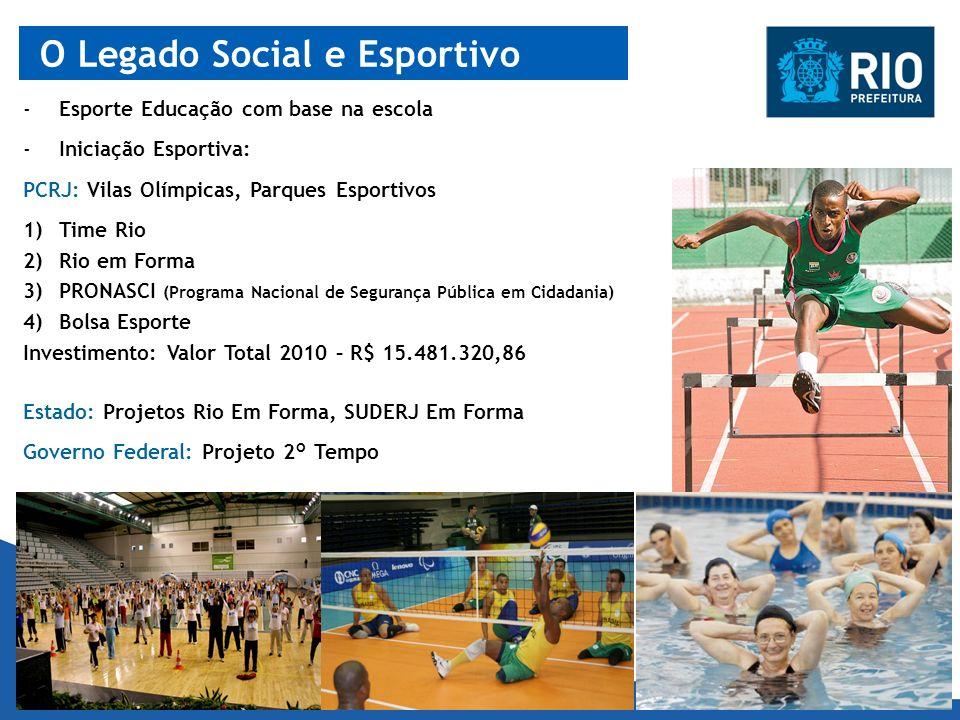 O Legado Social e Esportivo -Esporte Educação com base na escola -Iniciação Esportiva: PCRJ: Vilas Olímpicas, Parques Esportivos 1)Time Rio 2)Rio em F