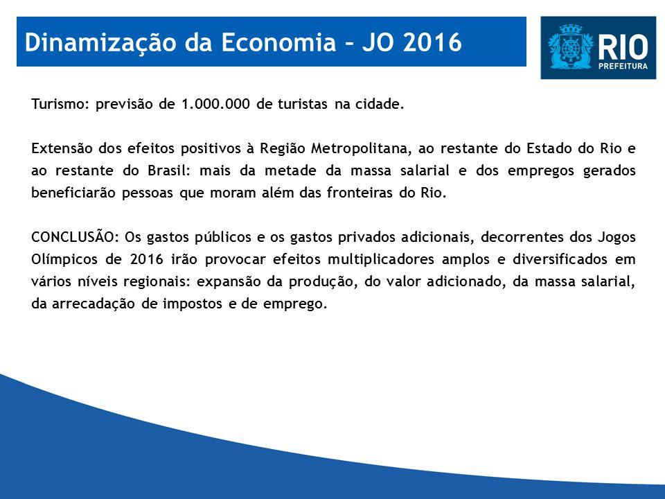 Turismo: previsão de 1.000.000 de turistas na cidade. Extensão dos efeitos positivos à Região Metropolitana, ao restante do Estado do Rio e ao restant