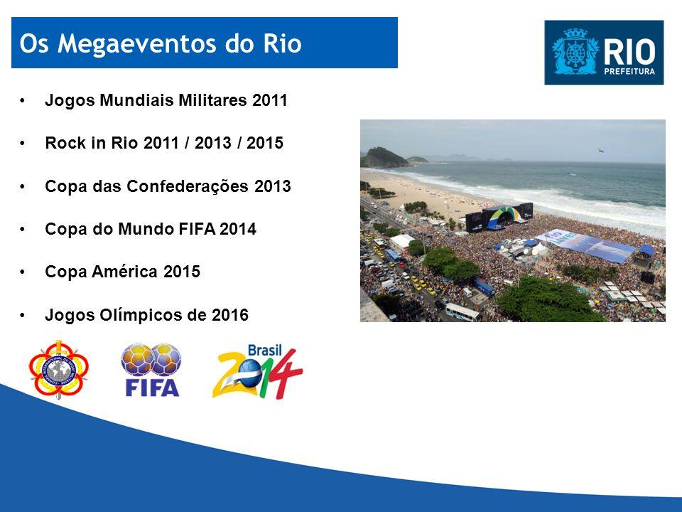 Jogos Mundiais Militares 2011 Rock in Rio 2011 / 2013 / 2015 Copa das Confederações 2013 Copa do Mundo FIFA 2014 Copa América 2015 Jogos Olímpicos de
