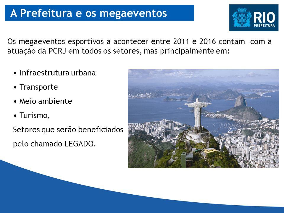 A Prefeitura e os megaeventos Os megaeventos esportivos a acontecer entre 2011 e 2016 contam com a atuação da PCRJ em todos os setores, mas principalm
