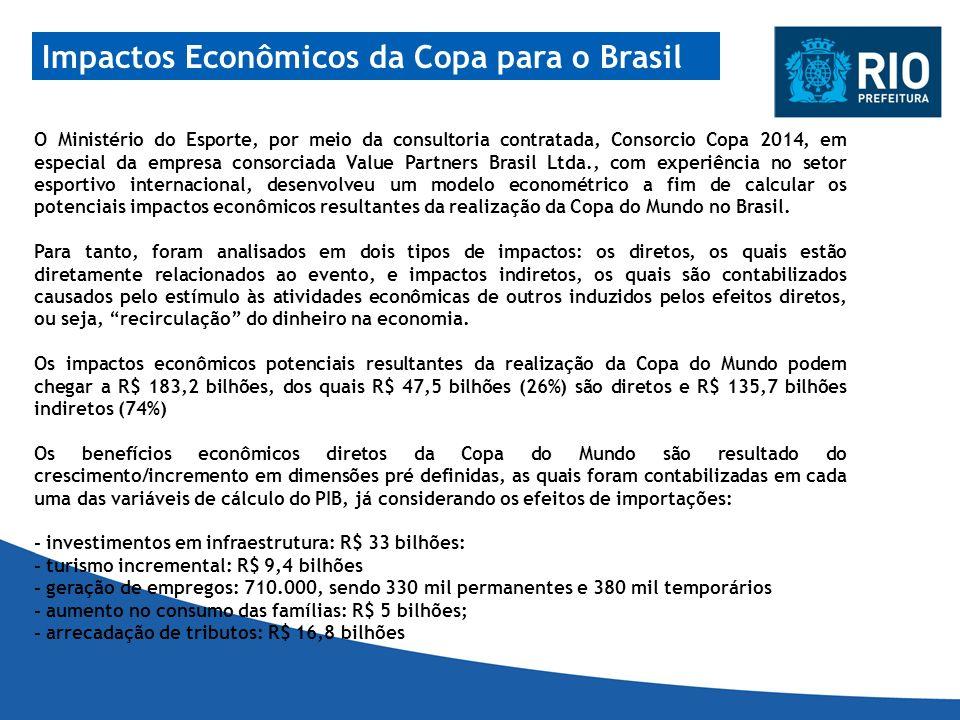 Impactos Econômicos da Copa para o Brasil O Ministério do Esporte, por meio da consultoria contratada, Consorcio Copa 2014, em especial da empresa con