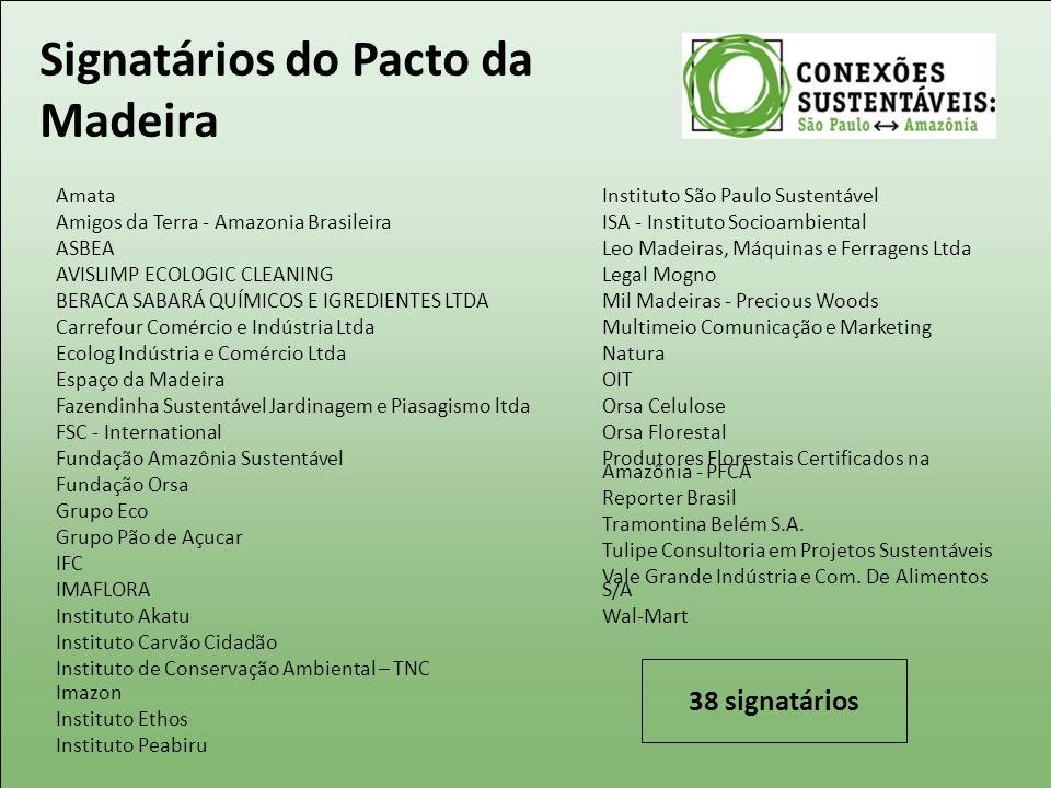 Signatários do Pacto da Madeira Amata Amigos da Terra - Amazonia Brasileira ASBEA AVISLIMP ECOLOGIC CLEANING BERACA SABARÁ QUÍMICOS E IGREDIENTES LTDA