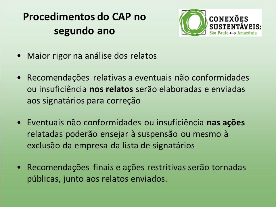 Procedimentos do CAP no segundo ano Maior rigor na análise dos relatos Recomendações relativas a eventuais não conformidades ou insuficiência nos rela