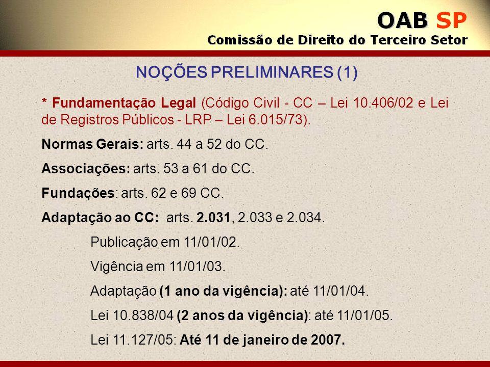 NOÇÕES PRELIMINARES (1) * Fundamentação Legal (Código Civil - CC – Lei 10.406/02 e Lei de Registros Públicos - LRP – Lei 6.015/73). Normas Gerais: art