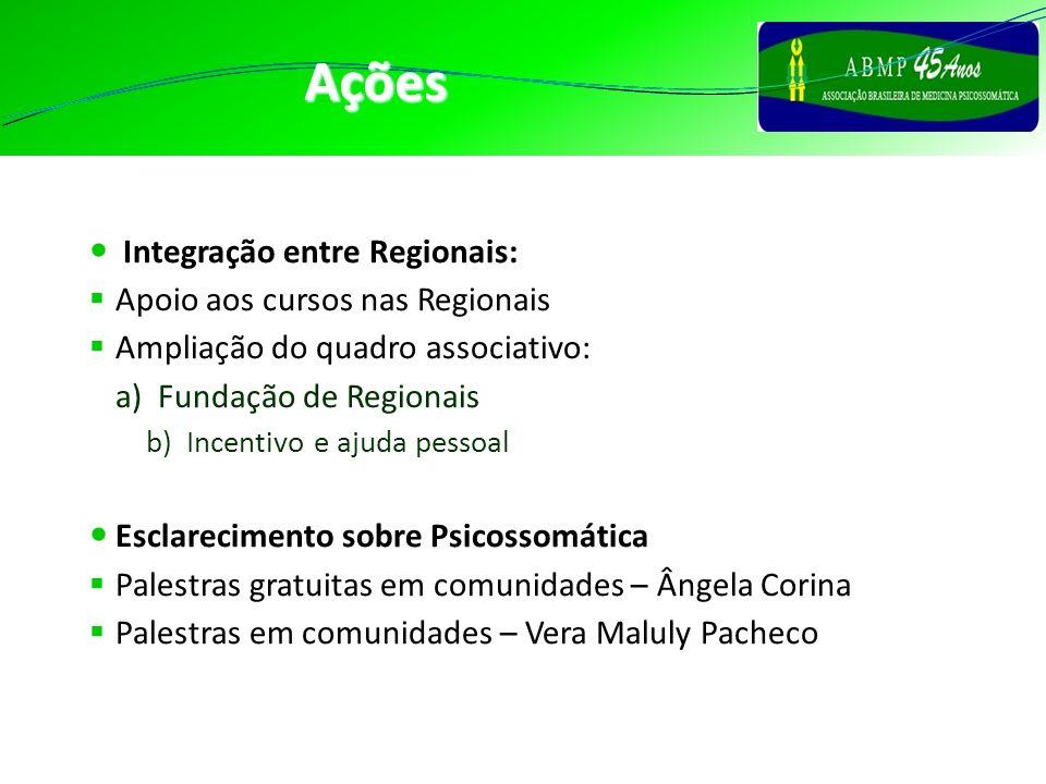 Ações Integração entre Regionais: Apoio aos cursos nas Regionais Ampliação do quadro associativo: a) Fundação de Regionais b) Incentivo e ajuda pessoa