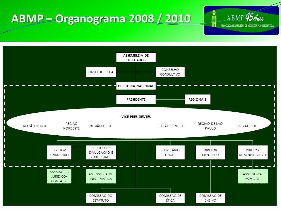 ABMP – Organograma 2008 / 2010 ASSEMBLÉIA DE DELEGADOS CONSELHO FISCAL CONSELHO CONSULTIVO DIRETORIA NACIONAL PRESIDENTE REGIONAIS VICE-PRESIDENTES RE