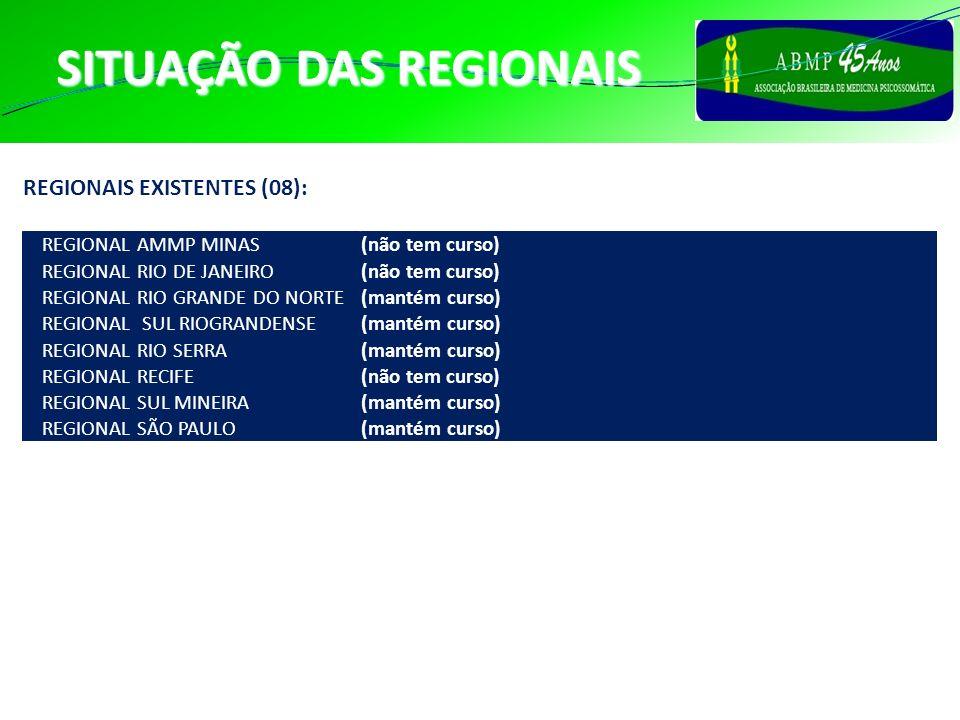 SITUAÇÃO DAS REGIONAIS REGIONAIS EXISTENTES (08): REGIONAL AMMP MINAS(não tem curso) REGIONAL RIO DE JANEIRO(não tem curso) REGIONAL RIO GRANDE DO NOR