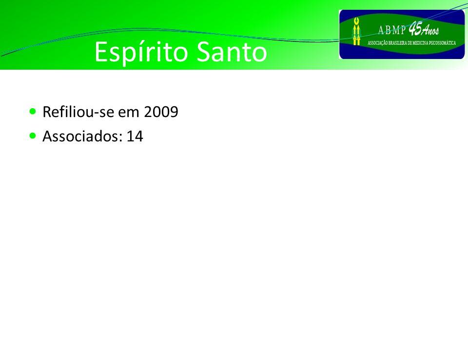 Espírito Santo Refiliou-se em 2009 Associados: 14