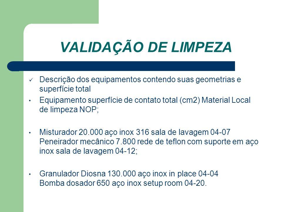 VALIDAÇÃO DE LIMPEZA Descrição dos equipamentos contendo suas geometrias e superfície total Equipamento superfície de contato total (cm2) Material Loc