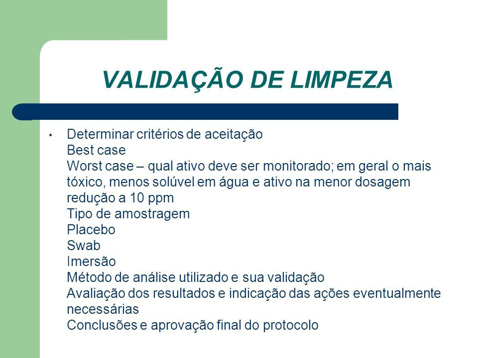 VALIDAÇÃO DE LIMPEZA Determinar critérios de aceitação Best case Worst case – qual ativo deve ser monitorado; em geral o mais tóxico, menos solúvel em