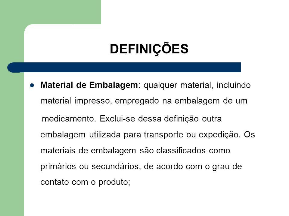 DEFINIÇÕES Material de Embalagem: qualquer material, incluindo material impresso, empregado na embalagem de um medicamento. Exclui-se dessa definição