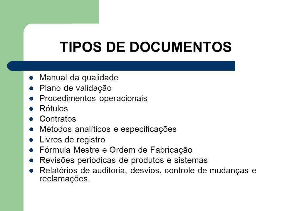 TIPOS DE DOCUMENTOS Manual da qualidade Plano de validação Procedimentos operacionais Rótulos Contratos Métodos analíticos e especificações Livros de
