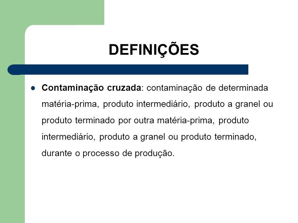 DEFINIÇÕES Contaminação cruzada: contaminação de determinada matéria-prima, produto intermediário, produto a granel ou produto terminado por outra mat