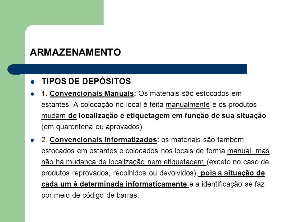 ARMAZENAMENTO TIPOS DE DEPÓSITOS 1. Convencionais Manuais: Os materiais são estocados em estantes. A colocação no local é feita manualmente e os produ
