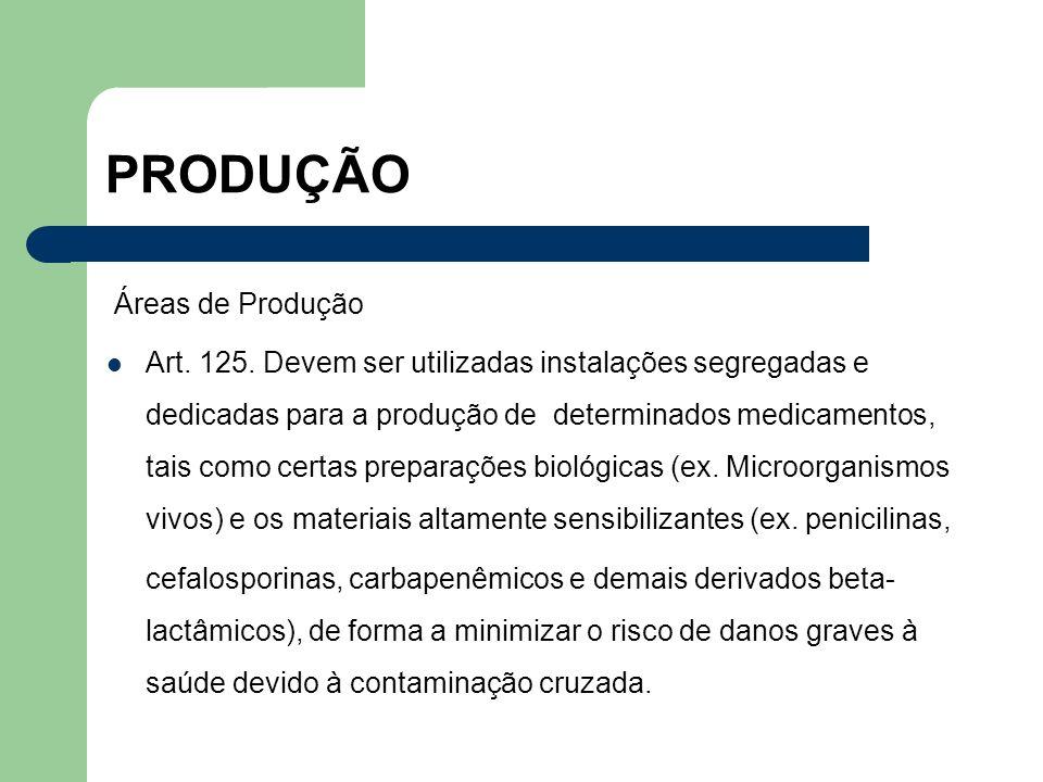 PRODUÇÃO Áreas de Produção Art. 125. Devem ser utilizadas instalações segregadas e dedicadas para a produção de determinados medicamentos, tais como c