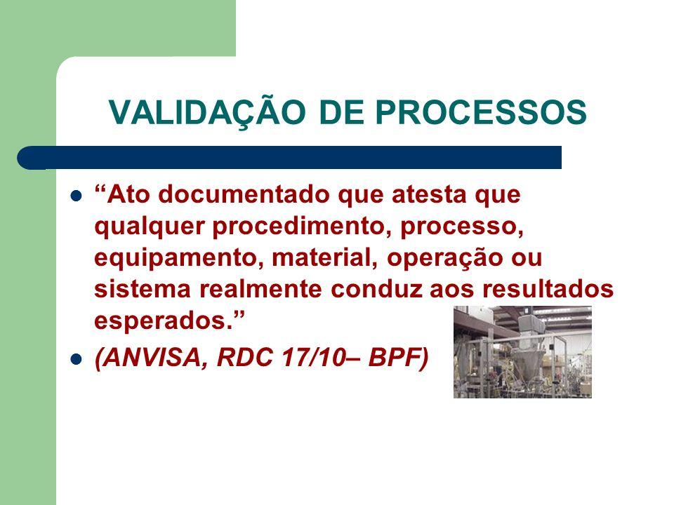 VALIDAÇÃO DE PROCESSOS Ato documentado que atesta que qualquer procedimento, processo, equipamento, material, operação ou sistema realmente conduz aos