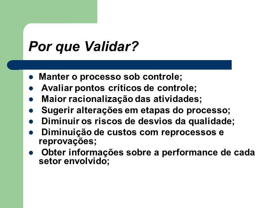 Por que Validar? Manter o processo sob controle; Avaliar pontos críticos de controle; Maior racionalização das atividades; Sugerir alterações em etapa