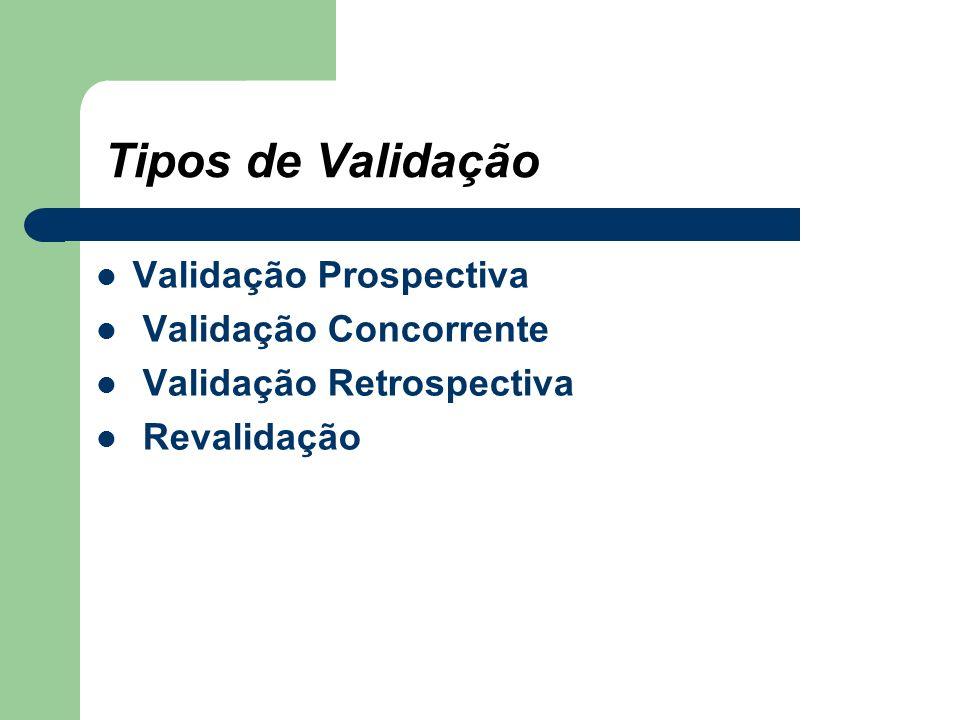 Tipos de Validação Validação Prospectiva Validação Concorrente Validação Retrospectiva Revalidação