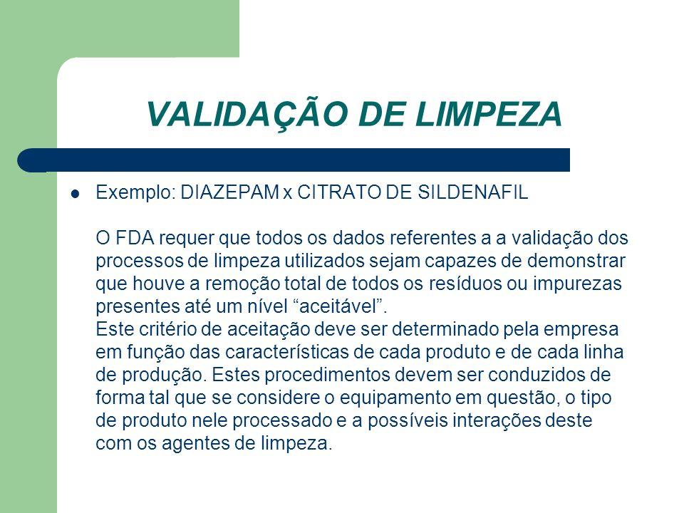VALIDAÇÃO DE LIMPEZA Exemplo: DIAZEPAM x CITRATO DE SILDENAFIL O FDA requer que todos os dados referentes a a validação dos processos de limpeza utili