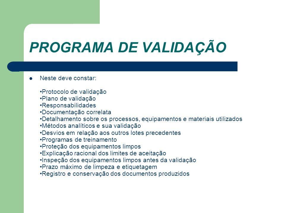 PROGRAMA DE VALIDAÇÃO Neste deve constar: Protocolo de validação Plano de validação Responsabilidades Documentação correlata Detalhamento sobre os pro