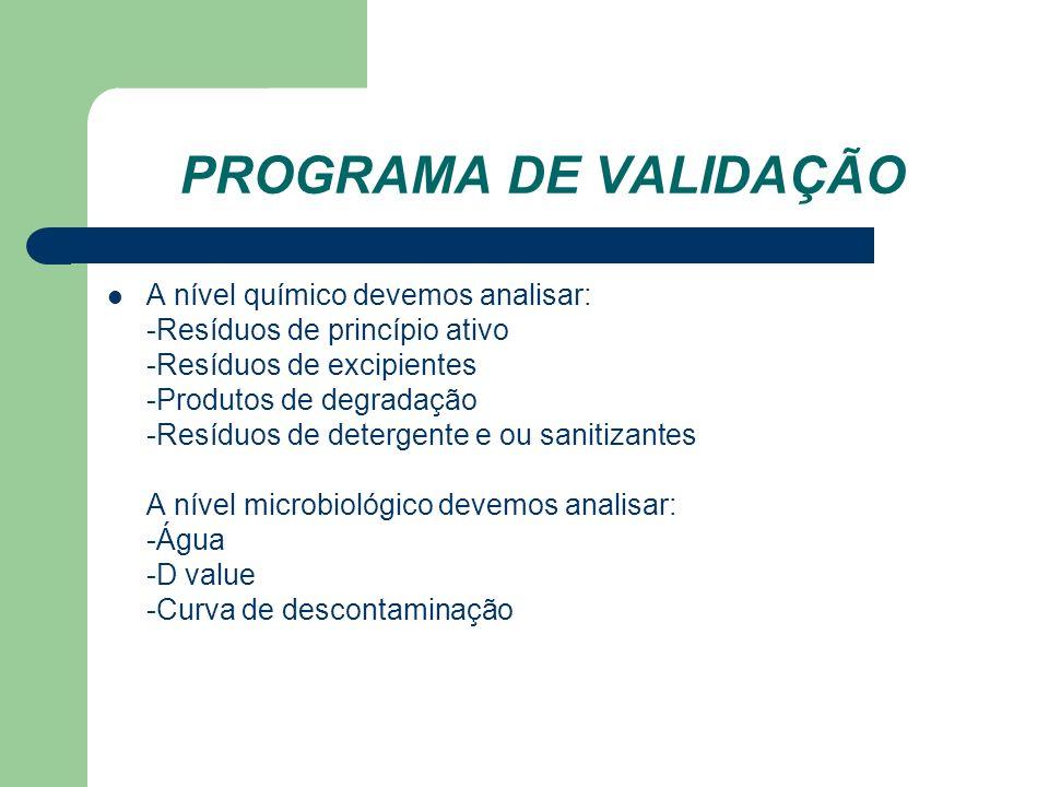 PROGRAMA DE VALIDAÇÃO A nível químico devemos analisar: -Resíduos de princípio ativo -Resíduos de excipientes -Produtos de degradação -Resíduos de det