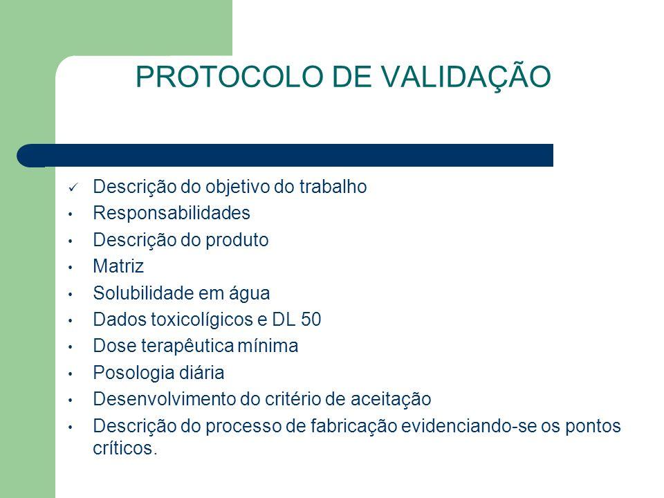 PROTOCOLO DE VALIDAÇÃO Descrição do objetivo do trabalho Responsabilidades Descrição do produto Matriz Solubilidade em água Dados toxicolígicos e DL 5