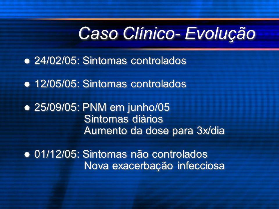 Caso Clínico- Evolução 24/02/05: Sintomas controlados 12/05/05: Sintomas controlados 25/09/05: PNM em junho/05 Sintomas diários Aumento da dose para 3