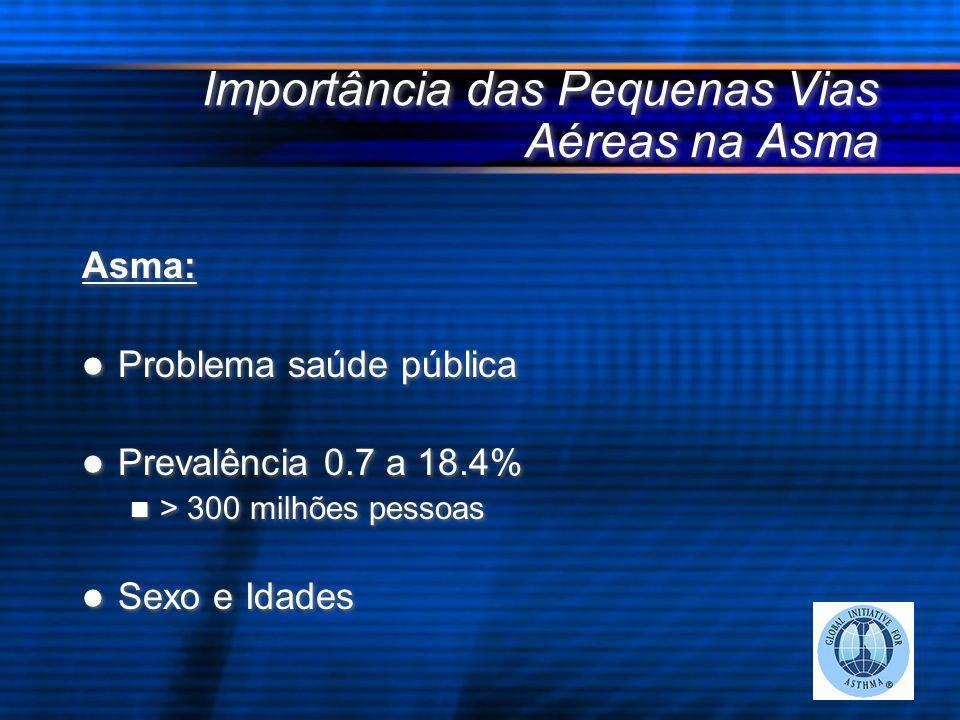 Importância das Pequenas Vias Aéreas na Asma Asma: Problema saúde pública Prevalência 0.7 a 18.4% > 300 milhões pessoas Sexo e Idades Asma: Problema s