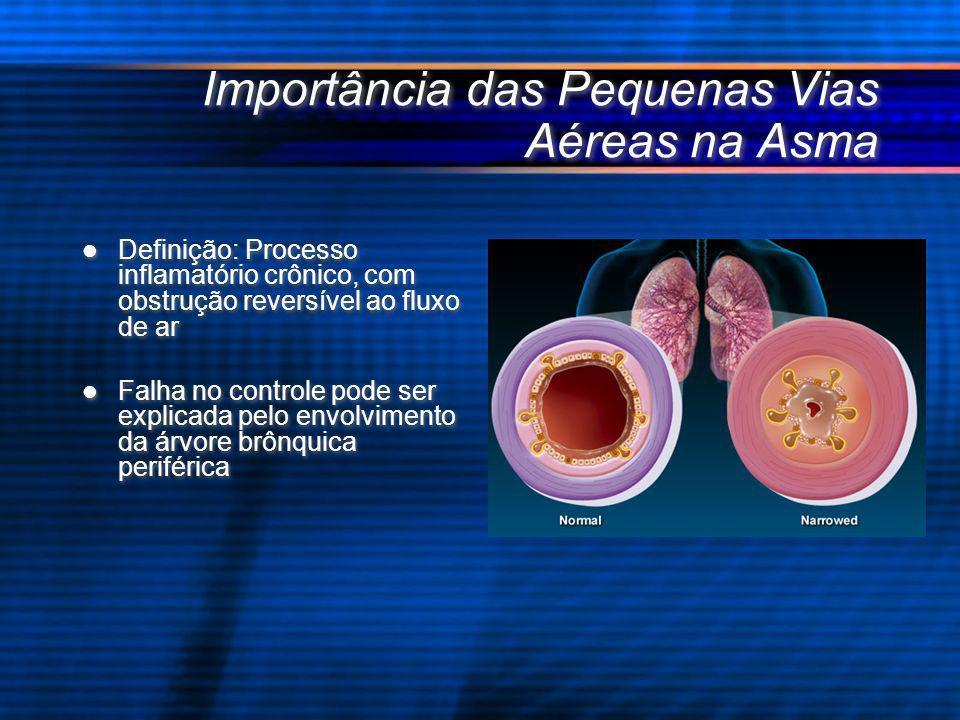 Importância das Pequenas Vias Aéreas na Asma Definição: Processo inflamatório crônico, com obstrução reversível ao fluxo de ar Falha no controle pode