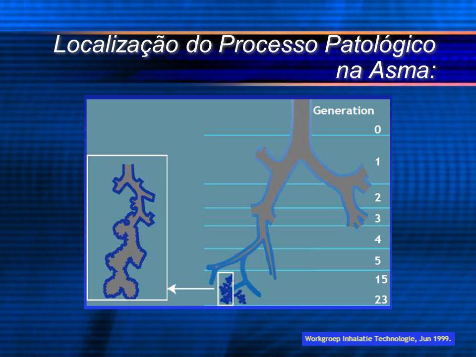 Localização do Processo Patológico na Asma: