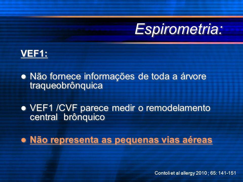 Espirometria: VEF1: Não fornece informações de toda a árvore traqueobrônquica VEF1 /CVF parece medir o remodelamento central brônquico Não representa