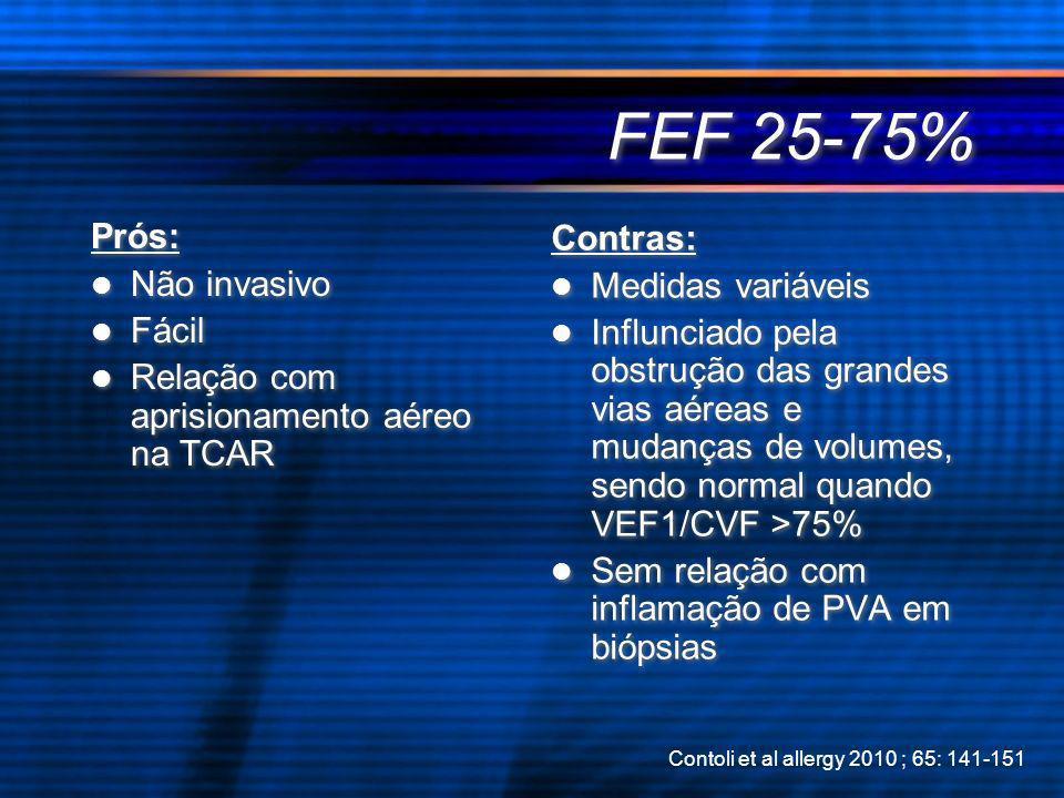 FEF 25-75% Prós: Não invasivo Fácil Relação com aprisionamento aéreo na TCAR Prós: Não invasivo Fácil Relação com aprisionamento aéreo na TCAR Contras