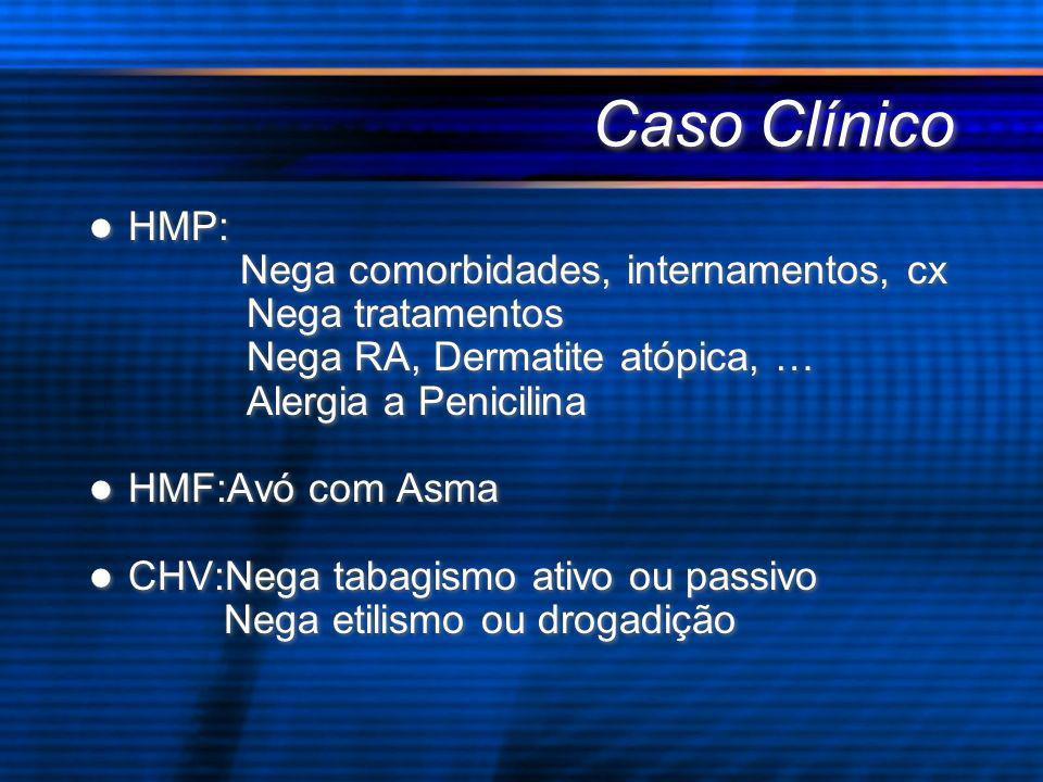 Caso Clínico HMP: Nega comorbidades, internamentos, cx Nega tratamentos Nega RA, Dermatite atópica, … Alergia a Penicilina HMF:Avó com Asma CHV:Nega t