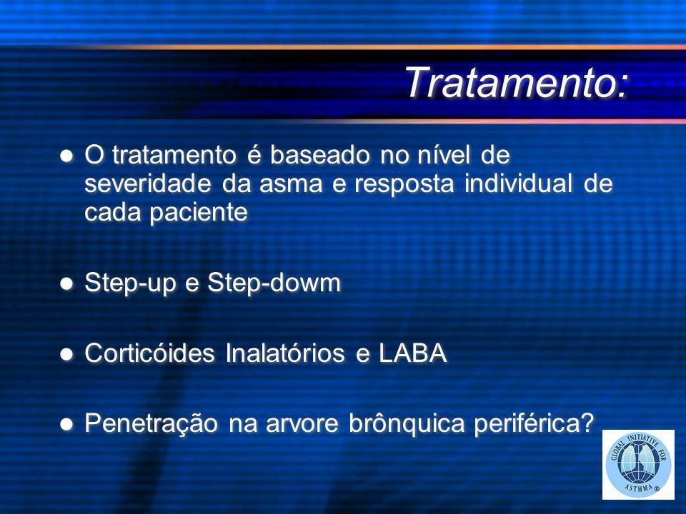 Tratamento: O tratamento é baseado no nível de severidade da asma e resposta individual de cada paciente Step-up e Step-dowm Corticóides Inalatórios e