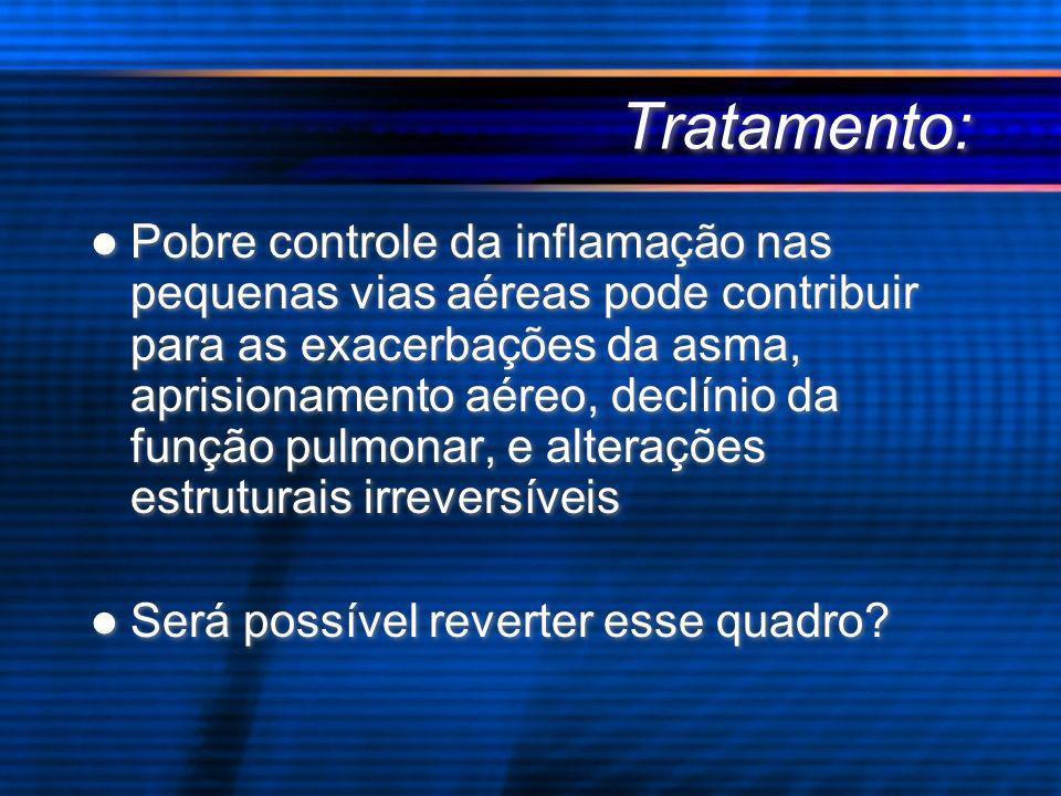 Tratamento: Pobre controle da inflamação nas pequenas vias aéreas pode contribuir para as exacerbações da asma, aprisionamento aéreo, declínio da funç