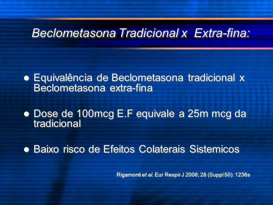 Beclometasona Tradicional x Extra-fina: Equivalência de Beclometasona tradicional x Beclometasona extra-fina Dose de 100mcg E.F equivale a 25m mcg da