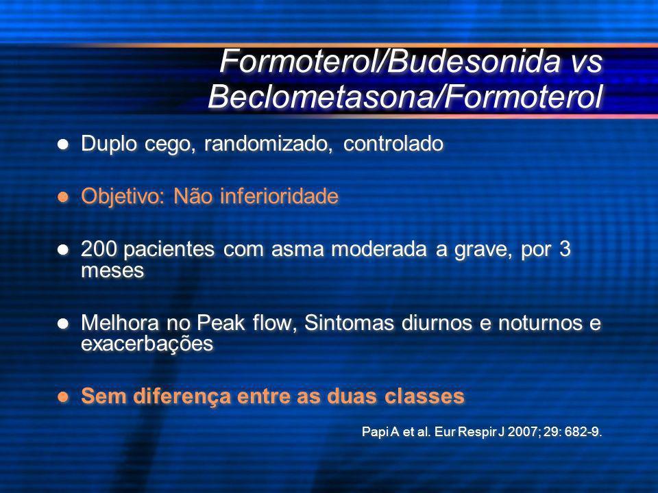 Formoterol/Budesonida vs Beclometasona/Formoterol Duplo cego, randomizado, controlado Objetivo: Não inferioridade 200 pacientes com asma moderada a gr