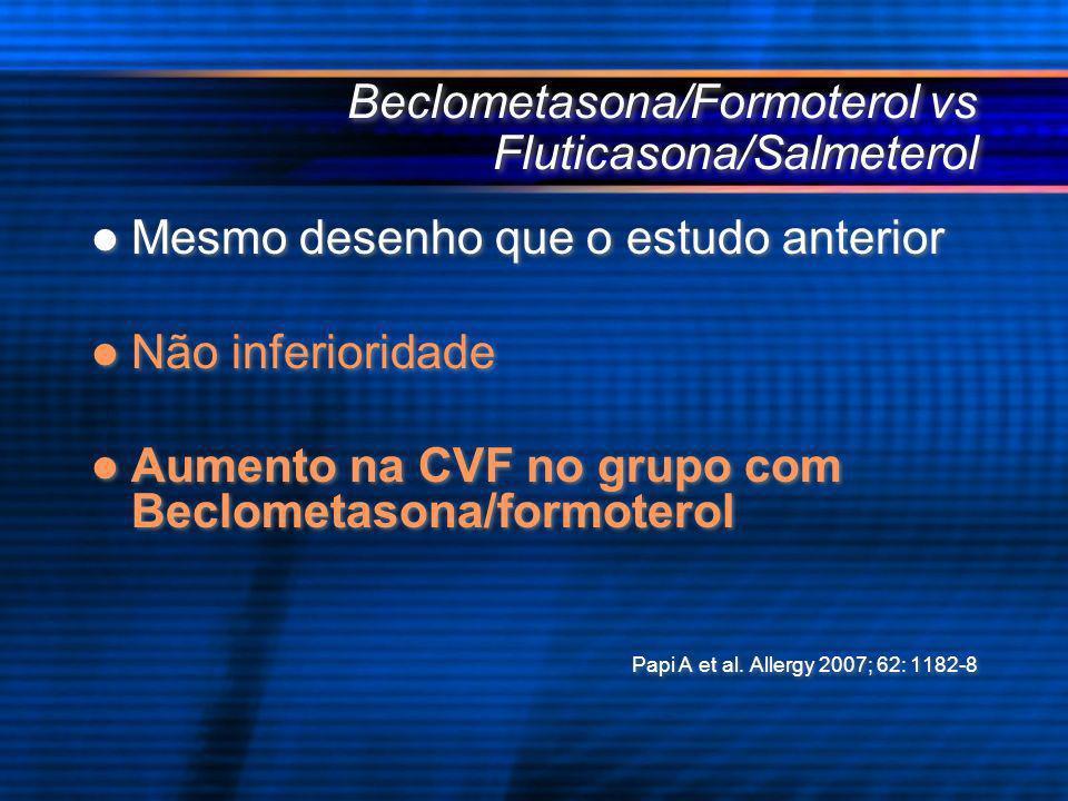 Beclometasona/Formoterol vs Fluticasona/Salmeterol Mesmo desenho que o estudo anterior Não inferioridade Aumento na CVF no grupo com Beclometasona/for