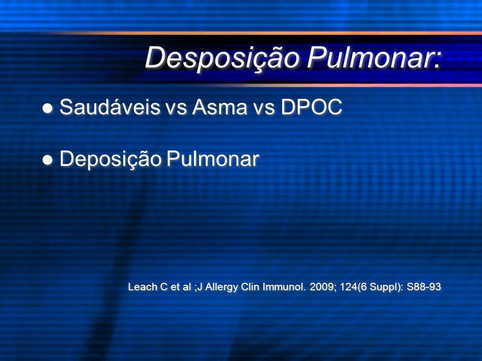 Desposição Pulmonar: Saudáveis vs Asma vs DPOC Deposição Pulmonar Leach C et al ;J Allergy Clin Immunol. 2009; 124(6 Suppl): S88-93 Saudáveis vs Asma