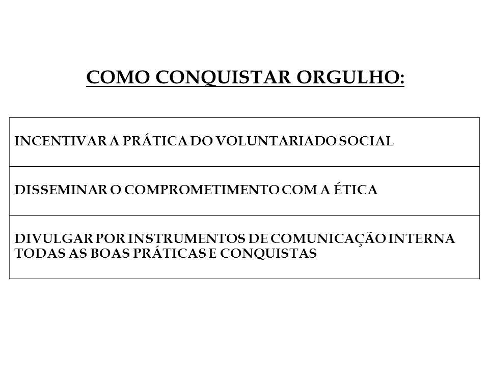 INCENTIVAR A PRÁTICA DO VOLUNTARIADO SOCIAL DISSEMINAR O COMPROMETIMENTO COM A ÉTICA DIVULGAR POR INSTRUMENTOS DE COMUNICAÇÃO INTERNA TODAS AS BOAS PRÁTICAS E CONQUISTAS COMO CONQUISTAR ORGULHO: