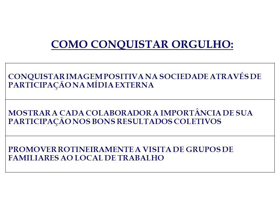 CONQUISTAR IMAGEM POSITIVA NA SOCIEDADE ATRAVÉS DE PARTICIPAÇÃO NA MÍDIA EXTERNA MOSTRAR A CADA COLABORADOR A IMPORTÂNCIA DE SUA PARTICIPAÇÃO NOS BONS RESULTADOS COLETIVOS PROMOVER ROTINEIRAMENTE A VISITA DE GRUPOS DE FAMILIARES AO LOCAL DE TRABALHO COMO CONQUISTAR ORGULHO: