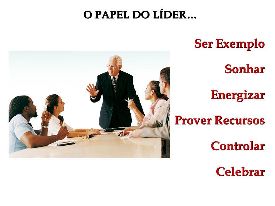 O PAPEL DO LÍDER… Ser Exemplo Sonhar Energizar Prover Recursos Controlar Celebrar Ser Exemplo Sonhar Energizar Prover Recursos Controlar Celebrar
