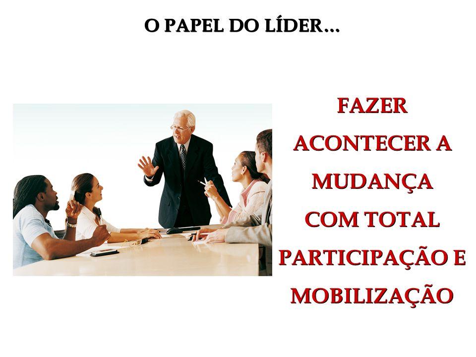 O PAPEL DO LÍDER… FAZER ACONTECER A MUDANÇA COM TOTAL PARTICIPAÇÃO E MOBILIZAÇÃO