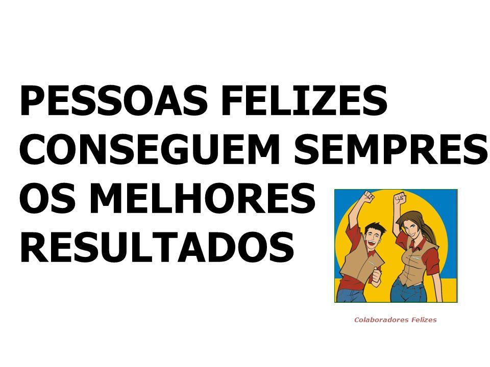 PESSOAS FELIZES CONSEGUEM SEMPRES OS MELHORES RESULTADOS Colaboradores Felizes